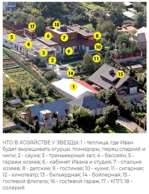 Дом Урганта